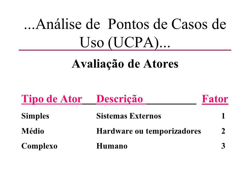 ...Análise de Pontos de Casos de Uso (UCPA)... Avaliação de Atores Tipo de AtorDescrição Fator SimplesSistemas Externos1 MédioHardware ou temporizador