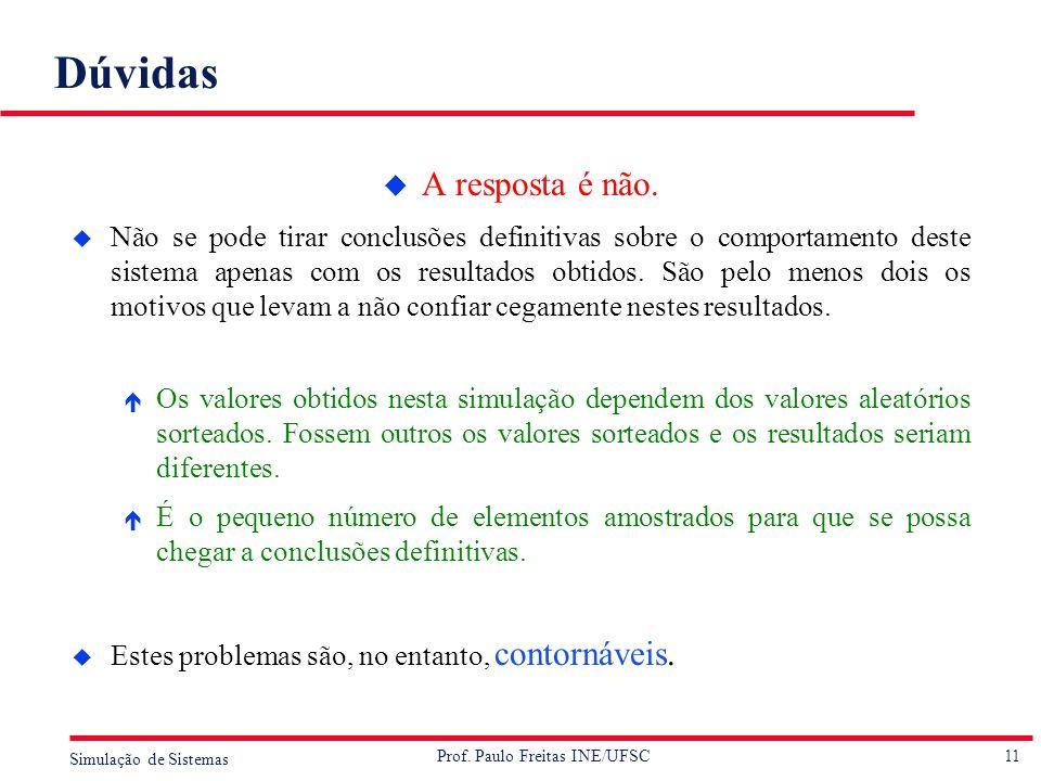 11 Simulação de Sistemas Prof. Paulo Freitas INE/UFSC Dúvidas u A resposta é não. u Não se pode tirar conclusões definitivas sobre o comportamento des