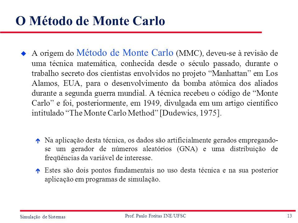 13 Simulação de Sistemas Prof. Paulo Freitas INE/UFSC O Método de Monte Carlo u A origem do Método de Monte Carlo (MMC), deveu-se à revisão de uma téc