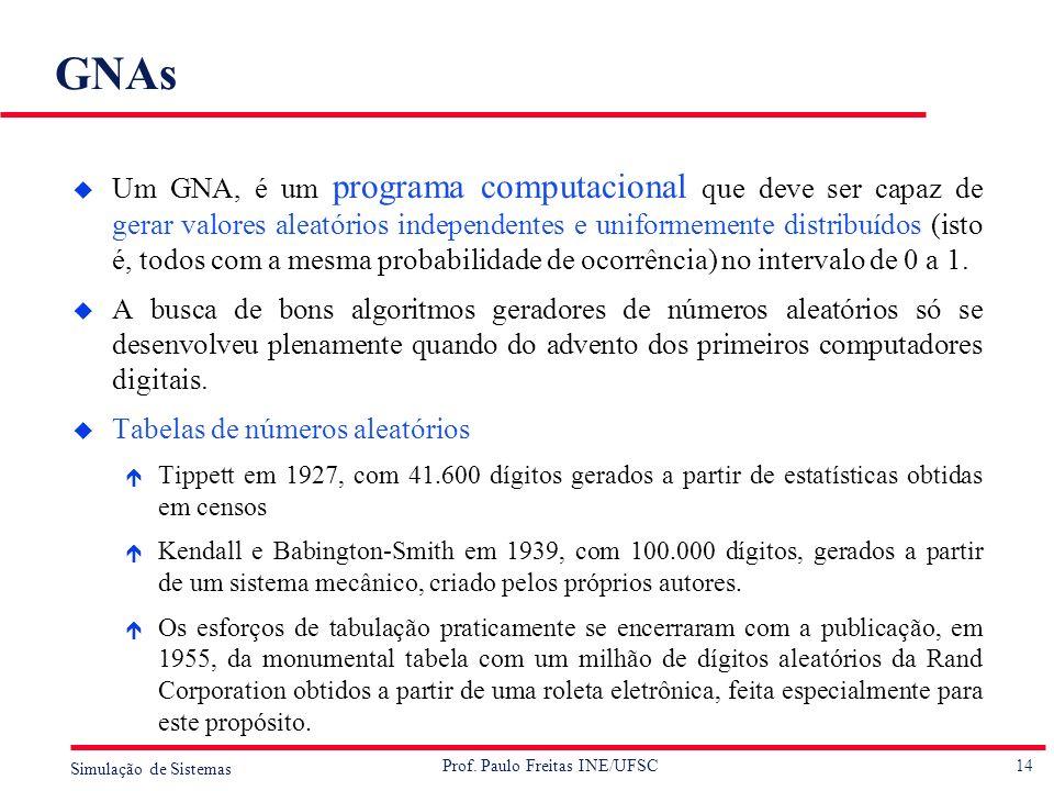 14 Simulação de Sistemas Prof. Paulo Freitas INE/UFSC GNAs u Um GNA, é um programa computacional que deve ser capaz de gerar valores aleatórios indepe