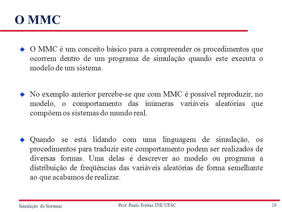 19 Simulação de Sistemas Prof. Paulo Freitas INE/UFSC O MMC u O MMC é um conceito básico para a compreender os procedimentos que ocorrem dentro de um