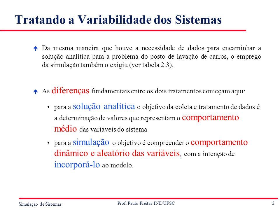 2 Simulação de Sistemas Prof. Paulo Freitas INE/UFSC Tratando a Variabilidade dos Sistemas é Da mesma maneira que houve a necessidade de dados para en