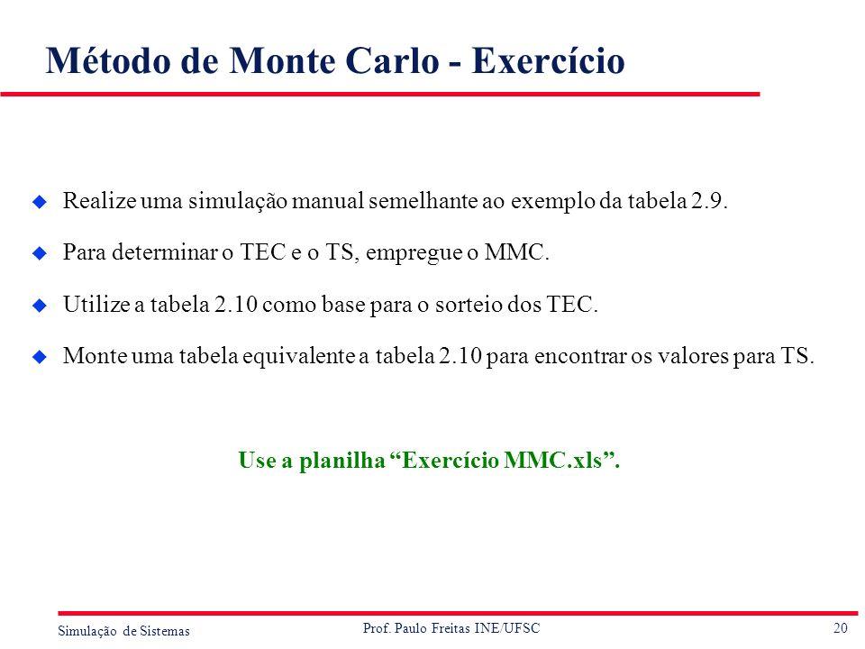 20 Simulação de Sistemas Prof. Paulo Freitas INE/UFSC Método de Monte Carlo - Exercício u Realize uma simulação manual semelhante ao exemplo da tabela