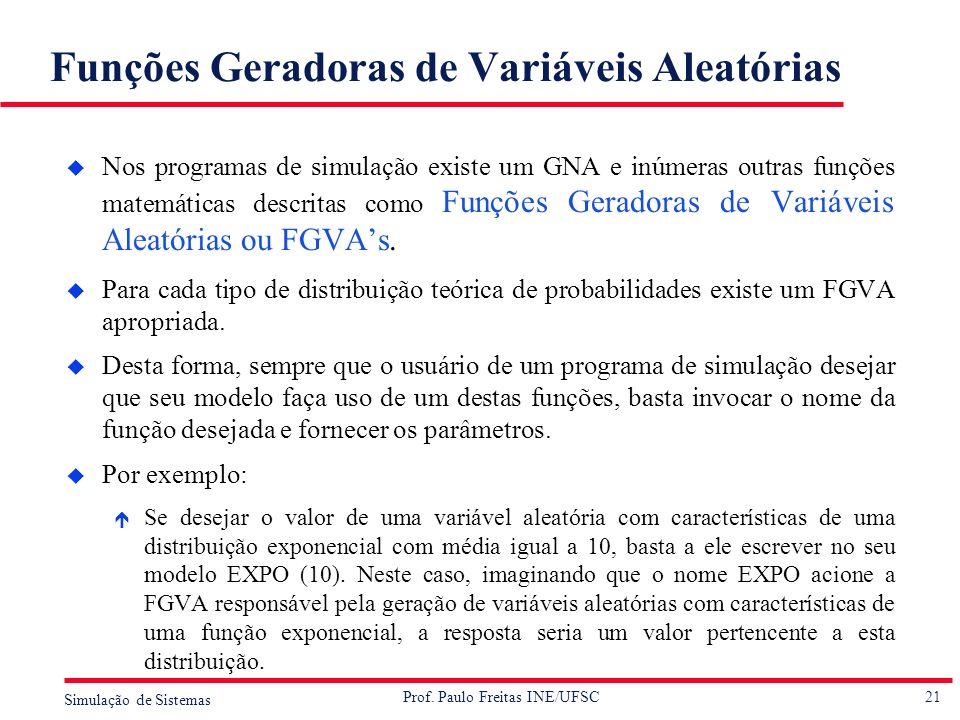 21 Simulação de Sistemas Prof. Paulo Freitas INE/UFSC Funções Geradoras de Variáveis Aleatórias u Nos programas de simulação existe um GNA e inúmeras
