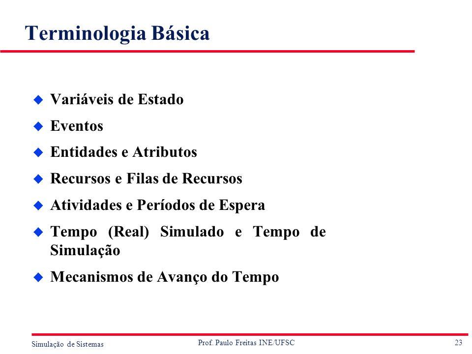23 Simulação de Sistemas Prof. Paulo Freitas INE/UFSC Terminologia Básica u Variáveis de Estado u Eventos u Entidades e Atributos u Recursos e Filas d