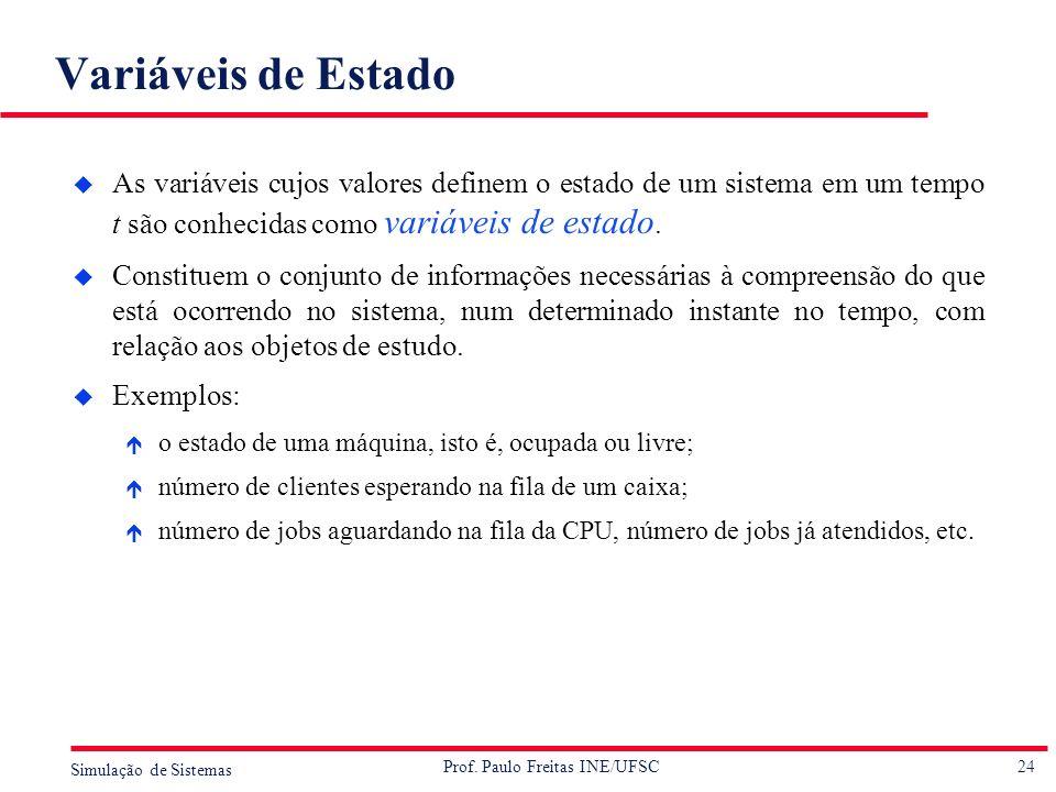 24 Simulação de Sistemas Prof. Paulo Freitas INE/UFSC Variáveis de Estado u As variáveis cujos valores definem o estado de um sistema em um tempo t sã