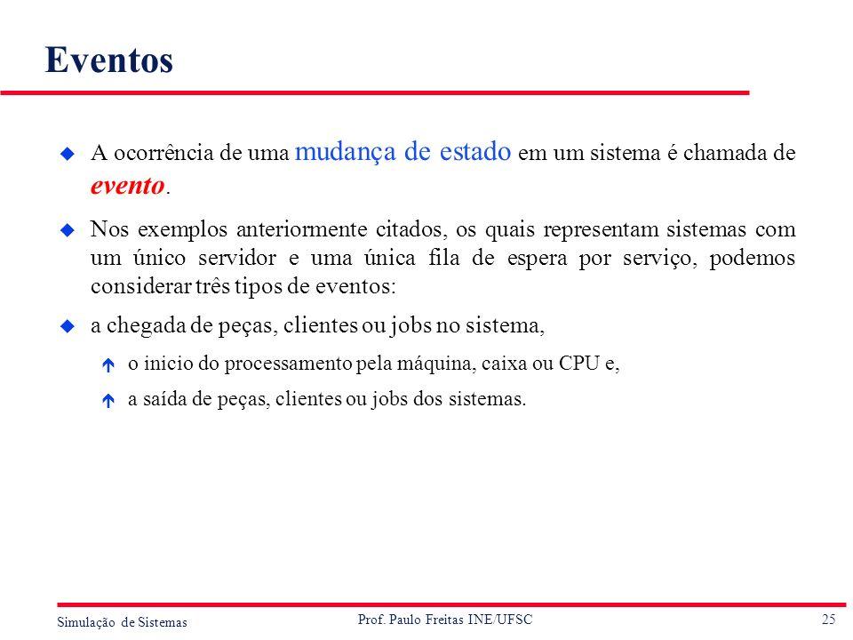 25 Simulação de Sistemas Prof. Paulo Freitas INE/UFSC Eventos u A ocorrência de uma mudança de estado em um sistema é chamada de evento. u Nos exemplo