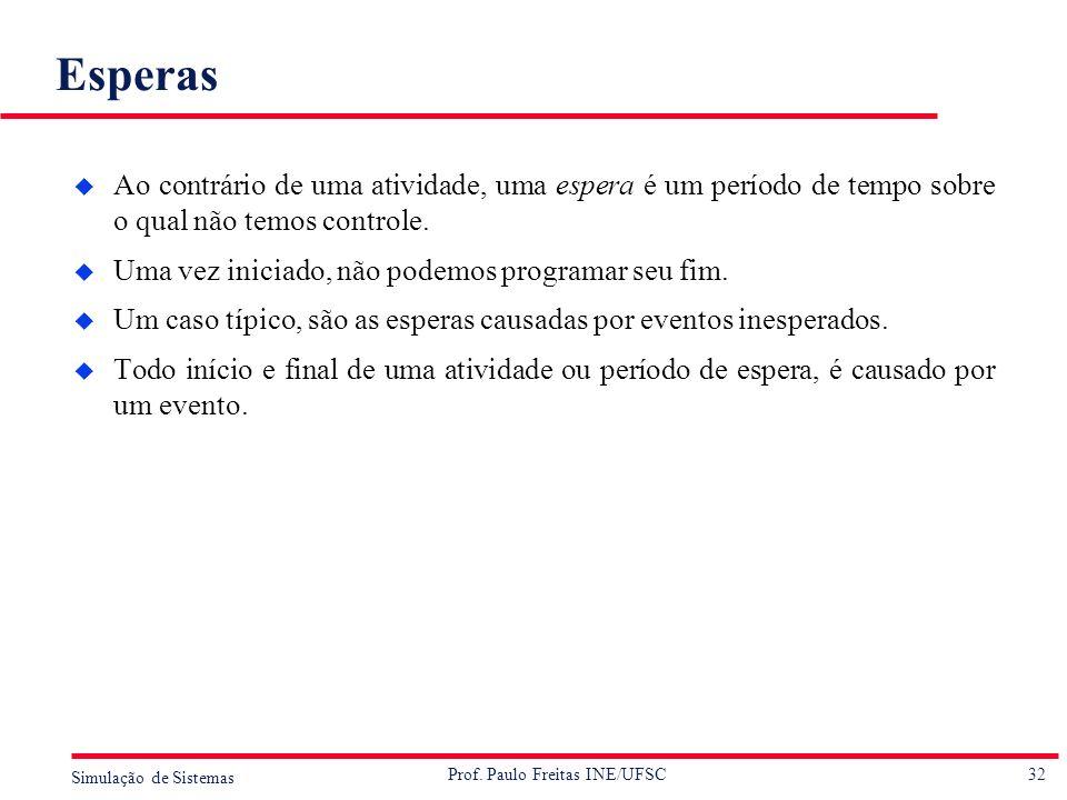 32 Simulação de Sistemas Prof. Paulo Freitas INE/UFSC Esperas u Ao contrário de uma atividade, uma espera é um período de tempo sobre o qual não temos