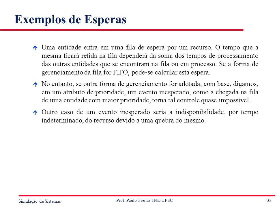 33 Simulação de Sistemas Prof. Paulo Freitas INE/UFSC Exemplos de Esperas é Uma entidade entra em uma fila de espera por um recurso. O tempo que a mes