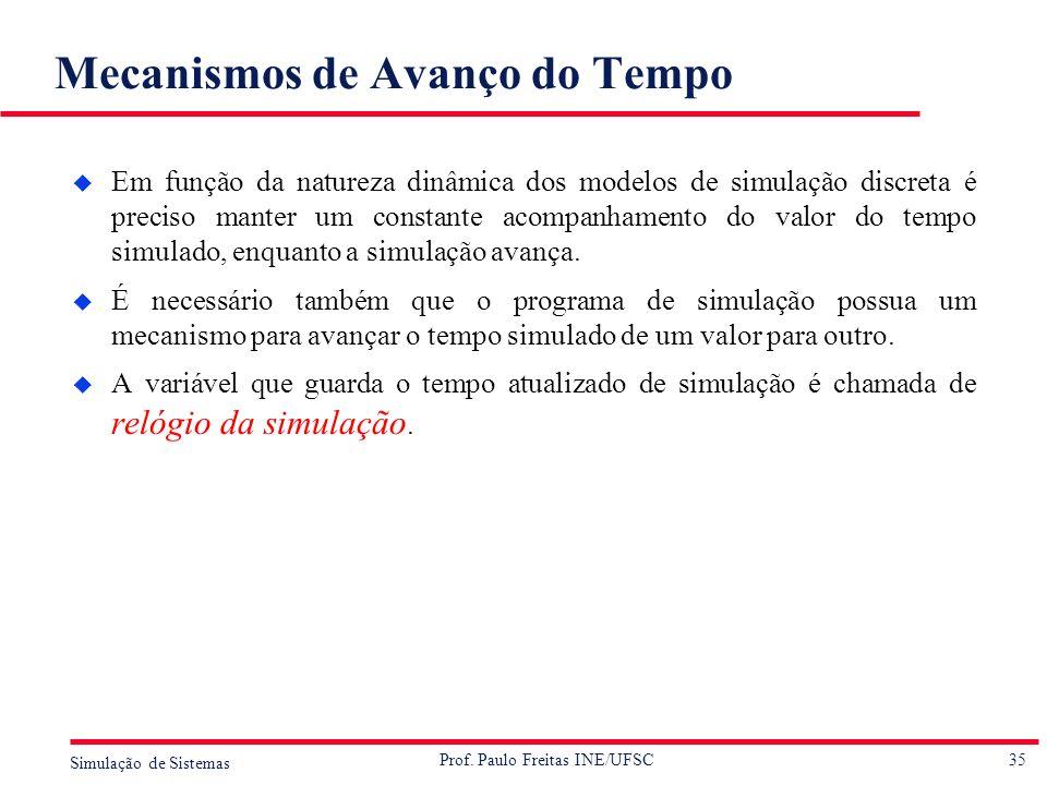 35 Simulação de Sistemas Prof. Paulo Freitas INE/UFSC Mecanismos de Avanço do Tempo u Em função da natureza dinâmica dos modelos de simulação discreta