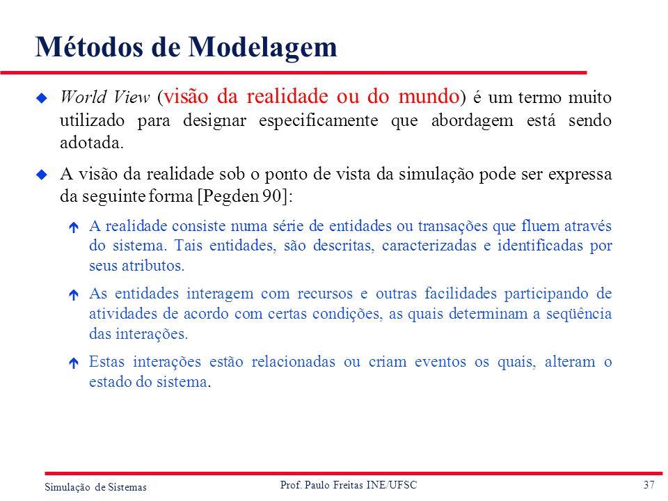 37 Simulação de Sistemas Prof. Paulo Freitas INE/UFSC Métodos de Modelagem u World View ( visão da realidade ou do mundo ) é um termo muito utilizado