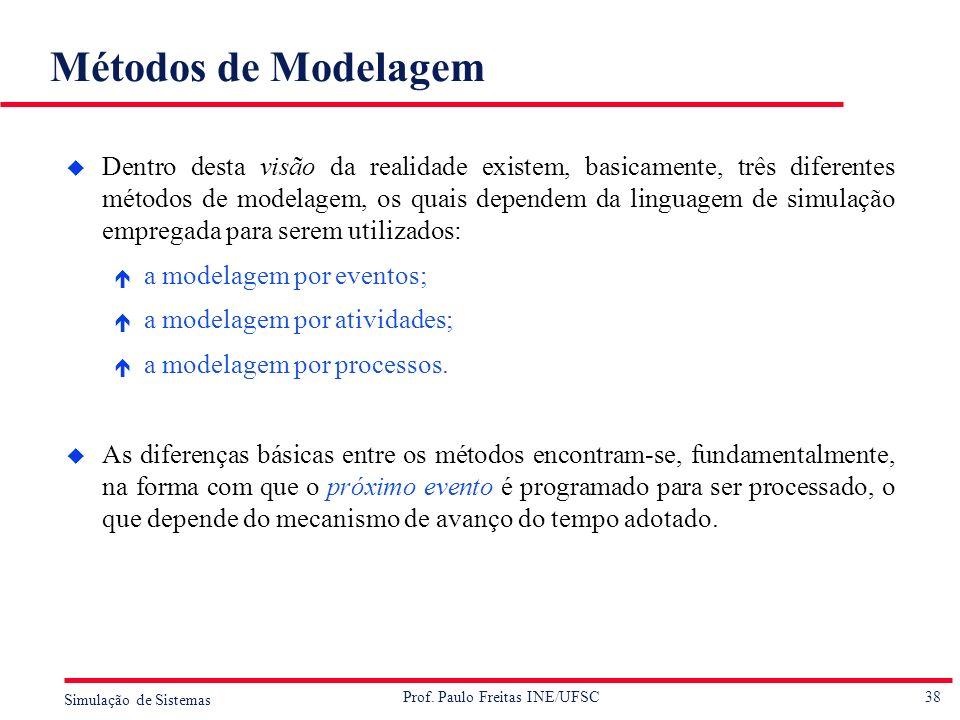 38 Simulação de Sistemas Prof. Paulo Freitas INE/UFSC Métodos de Modelagem u Dentro desta visão da realidade existem, basicamente, três diferentes mét