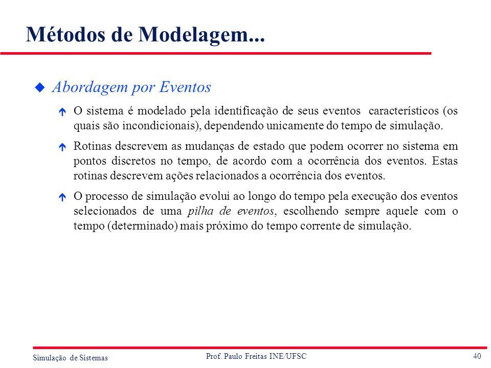 40 Simulação de Sistemas Prof. Paulo Freitas INE/UFSC Métodos de Modelagem... u Abordagem por Eventos é O sistema é modelado pela identificação de seu