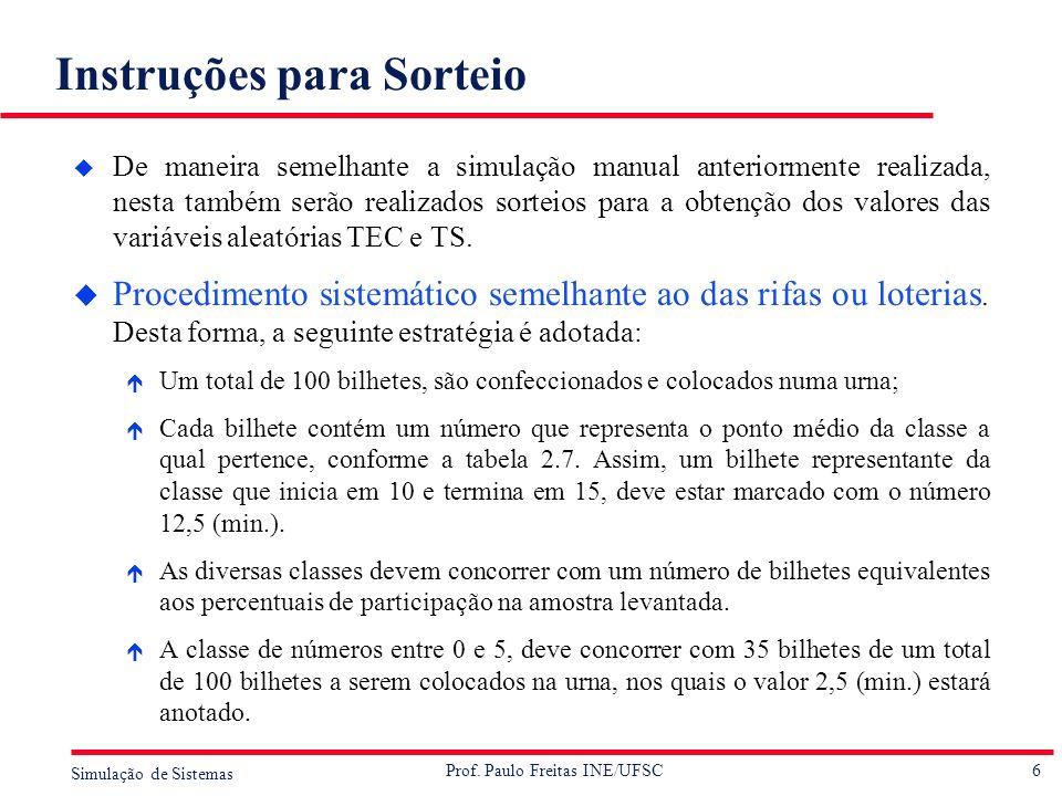 6 Simulação de Sistemas Prof. Paulo Freitas INE/UFSC Instruções para Sorteio u De maneira semelhante a simulação manual anteriormente realizada, nesta