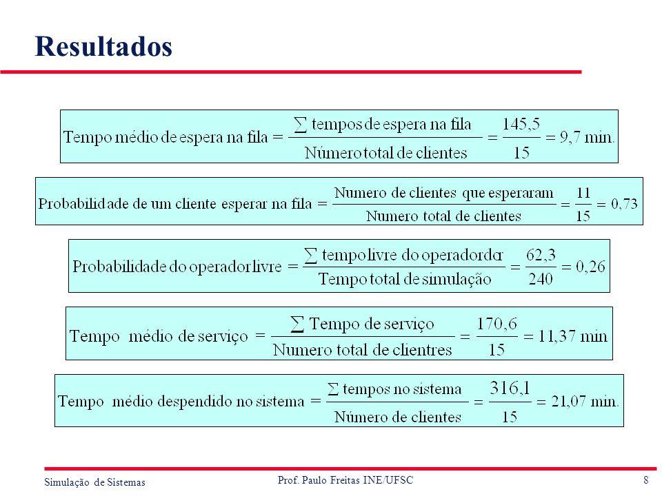 39 Simulação de Sistemas Prof.Paulo Freitas INE/UFSC Métodos de Modelagem...