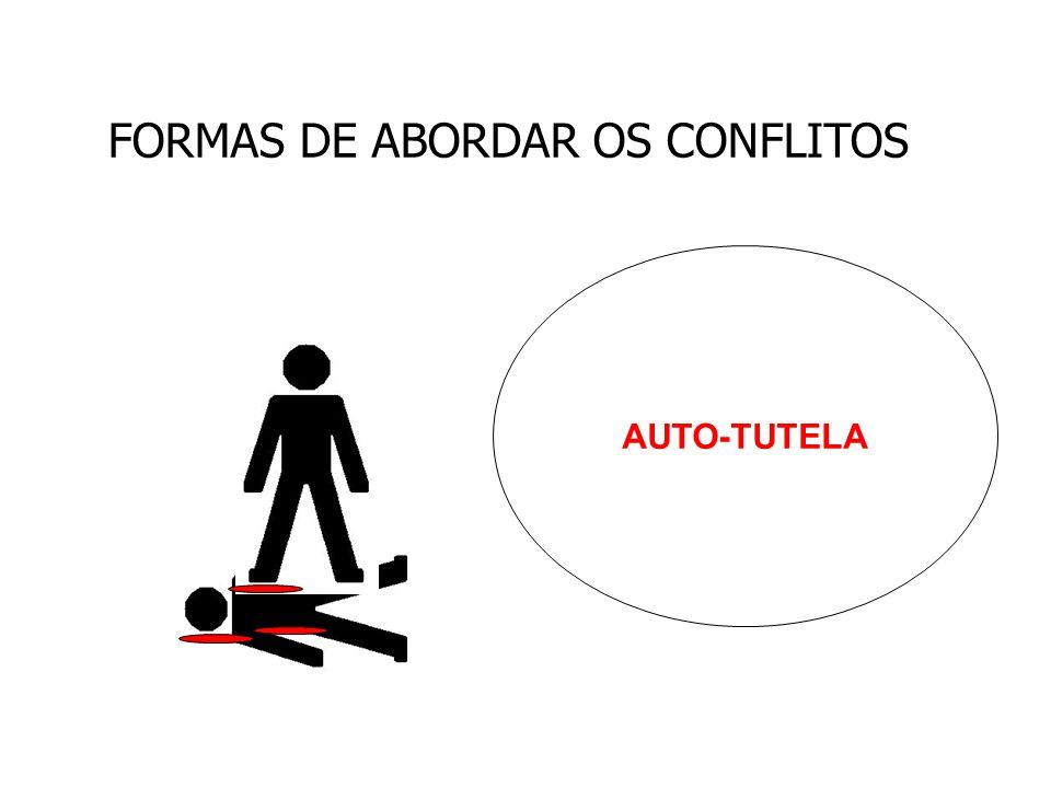 AUTO-TUTELA FORMAS DE ABORDAR OS CONFLITOS