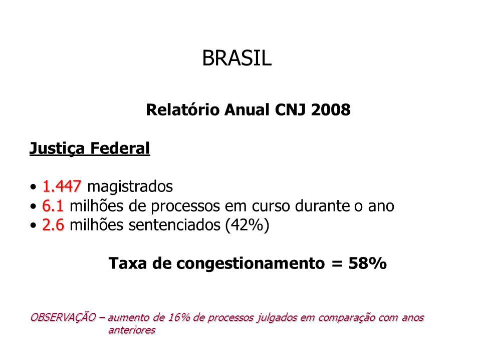 Relatório Anual CNJ 2008 Justiça Federal 1.447 1.447 magistrados 6.1 6.1 milhões de processos em curso durante o ano 2.6 2.6 milhões sentenciados (42%