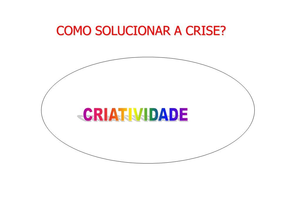 COMO SOLUCIONAR A CRISE?