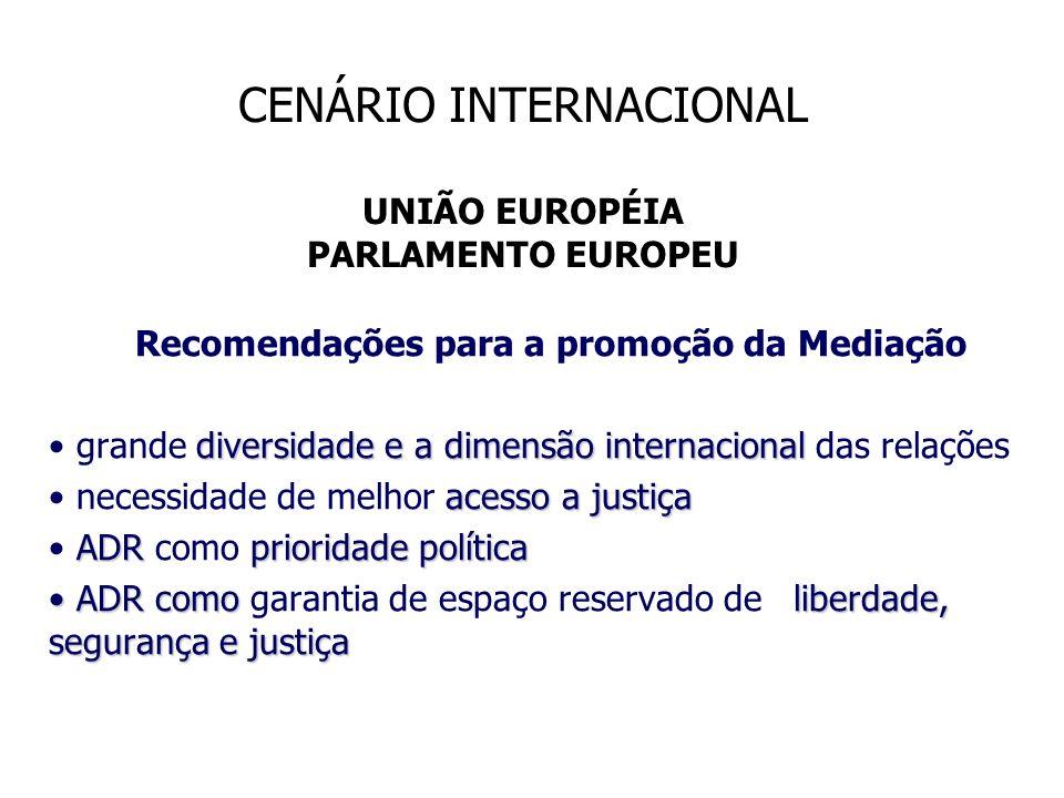 CENÁRIO INTERNACIONAL UNIÃO EUROPÉIA PARLAMENTO EUROPEU Recomendações para a promoção da Mediação diversidade e a dimensão internacional grande divers
