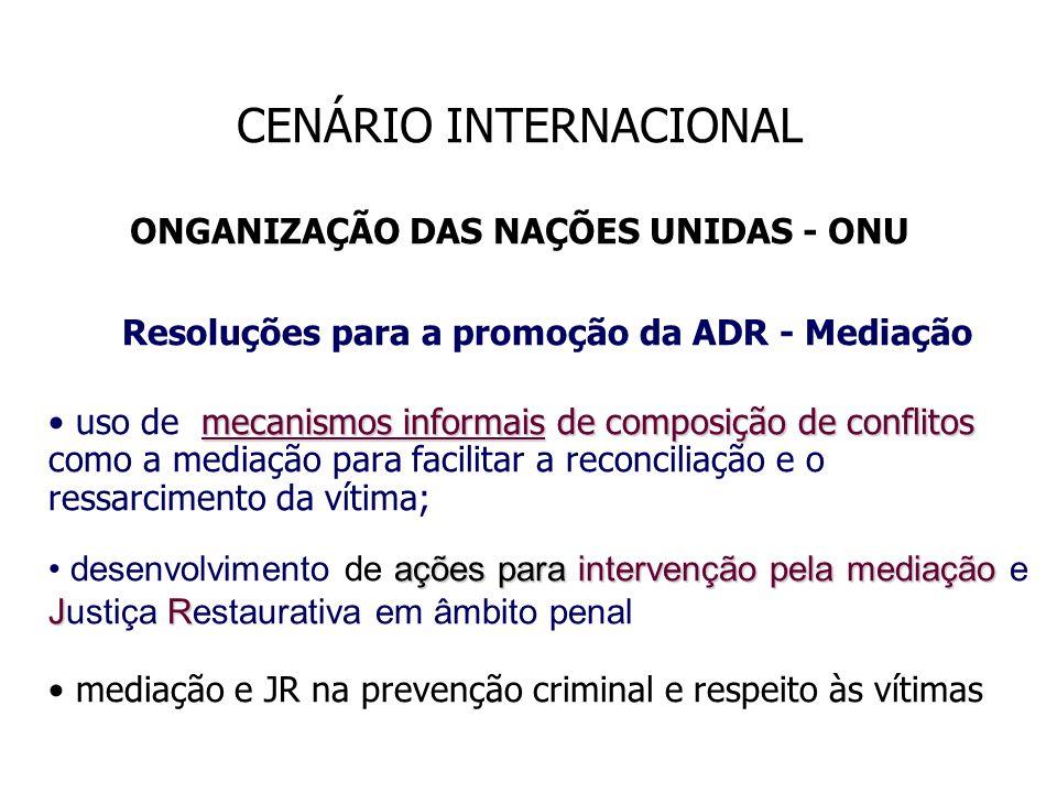 CENÁRIO INTERNACIONAL ONGANIZAÇÃO DAS NAÇÕES UNIDAS - ONU Resoluções para a promoção da ADR - Mediação mecanismos informais de composição de conflitos