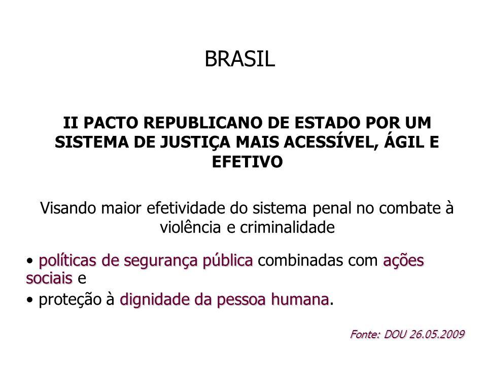 BRASIL II PACTO REPUBLICANO DE ESTADO POR UM SISTEMA DE JUSTIÇA MAIS ACESSÍVEL, ÁGIL E EFETIVO Visando maior efetividade do sistema penal no combate à