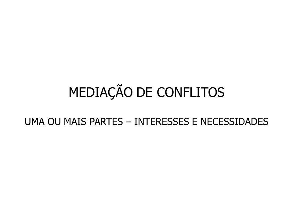 MEDIAÇÃO DE CONFLITOS UMA OU MAIS PARTES – INTERESSES E NECESSIDADES