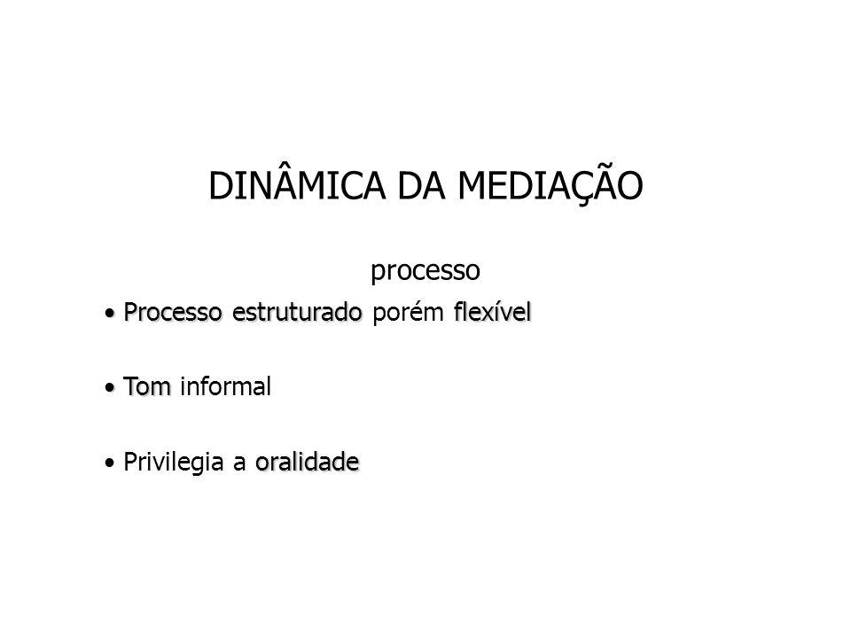 DINÂMICA DA MEDIAÇÃO processo Processo estruturado flexível Processo estruturado porém flexível Tom Tom informal oralidade Privilegia a oralidade