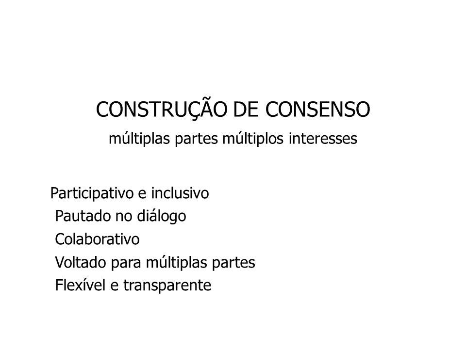 CONSTRUÇÃO DE CONSENSO múltiplas partes múltiplos interesses Participativo e inclusivo Pautado no diálogo Colaborativo Voltado para múltiplas partes F