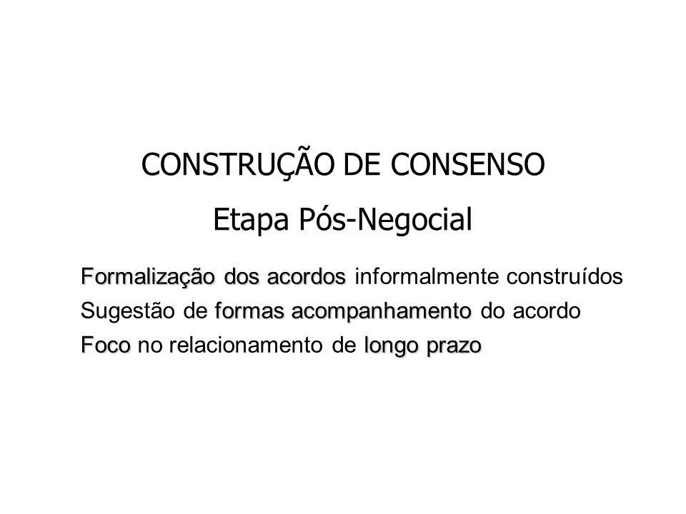 CONSTRUÇÃO DE CONSENSO Etapa Pós-Negocial Formalização dos acordos Formalização dos acordos informalmente construídos formas acompanhamento Sugestão d