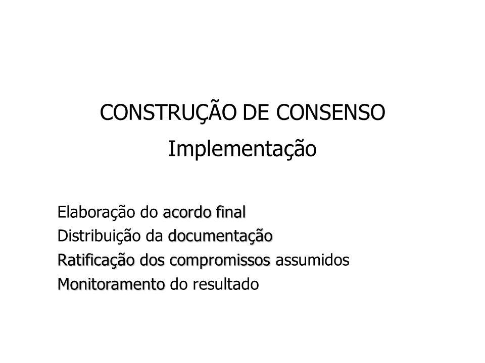 CONSTRUÇÃO DE CONSENSO Implementação acordo final Elaboração do acordo final documentação Distribuição da documentação Ratificação dos compromissos Ra