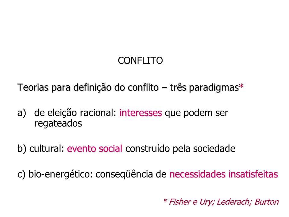 Teorias para definição do conflito – três paradigmas* interesses a)de eleição racional: interesses que podem ser regateados evento social b) cultural: