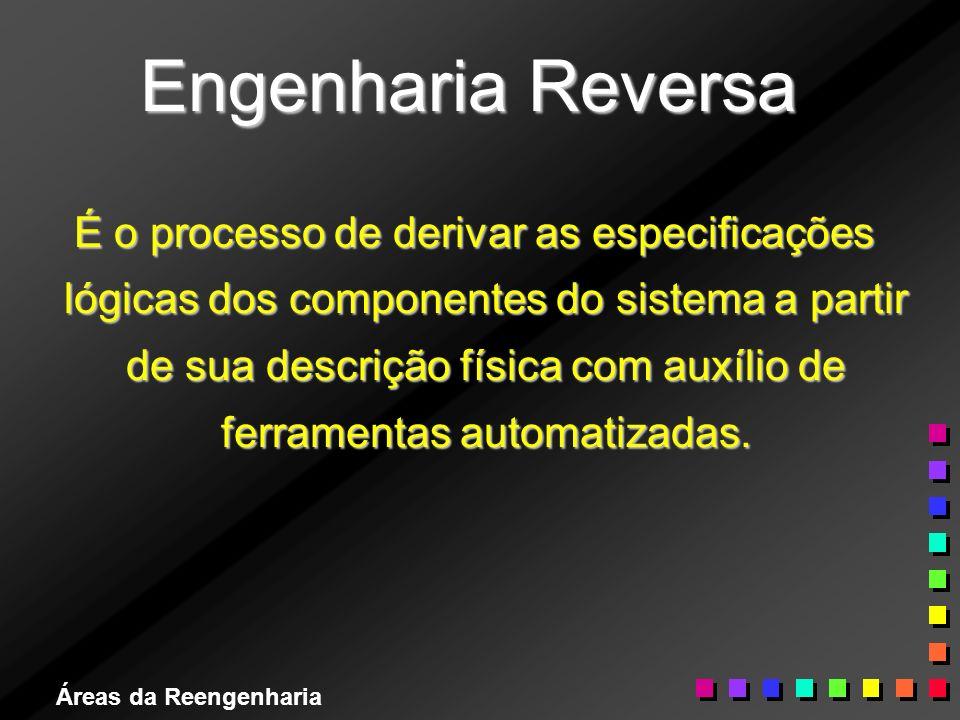 Áreas da Reengenharia Engenharia Reversa É o processo de derivar as especificações lógicas dos componentes do sistema a partir de sua descrição física