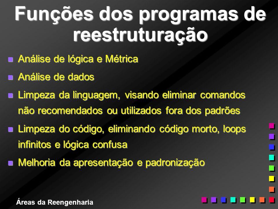 Áreas da Reengenharia Funções dos programas de reestruturação n Análise de lógica e Métrica n Análise de dados n Limpeza da linguagem, visando elimina