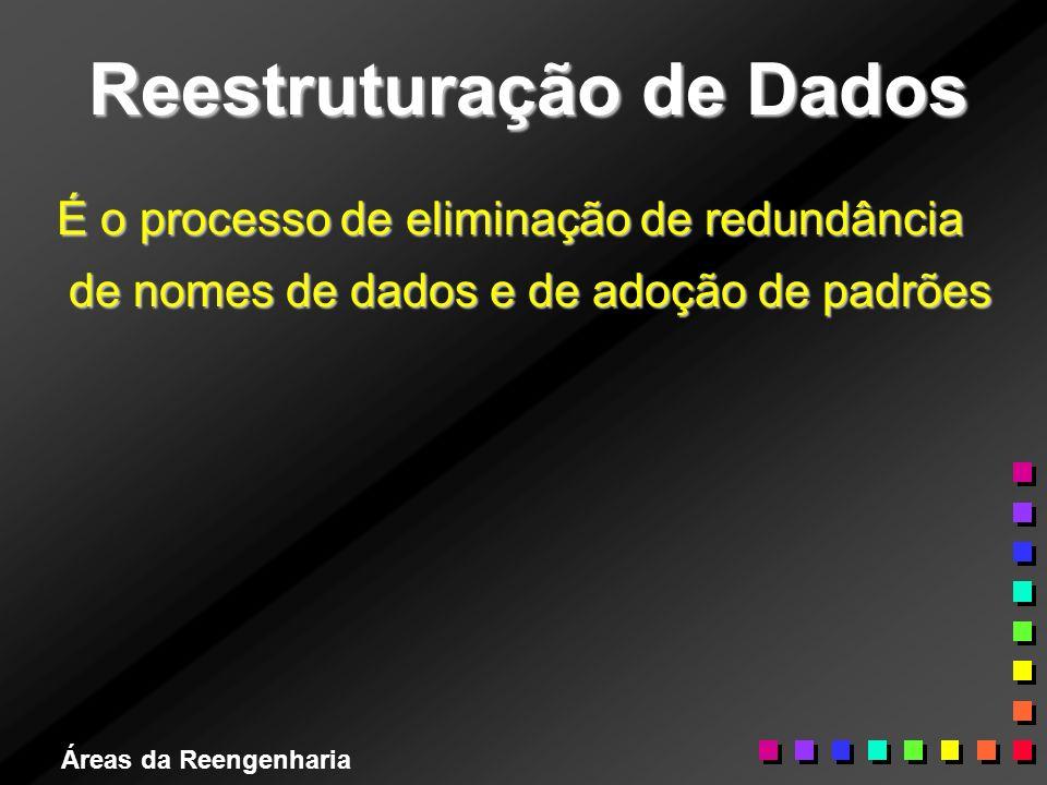 Áreas da Reengenharia Reestruturação de Dados É o processo de eliminação de redundância de nomes de dados e de adoção de padrões