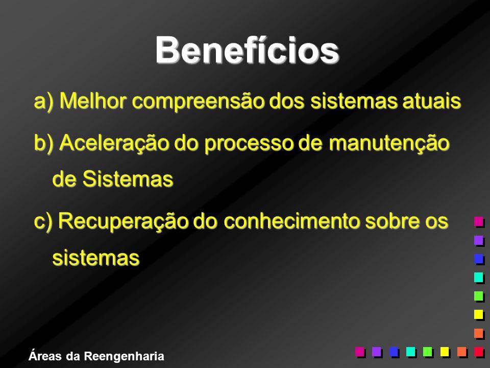 Áreas da Reengenharia Benefícios a) Melhor compreensão dos sistemas atuais b) Aceleração do processo de manutenção de Sistemas c) Recuperação do conhe