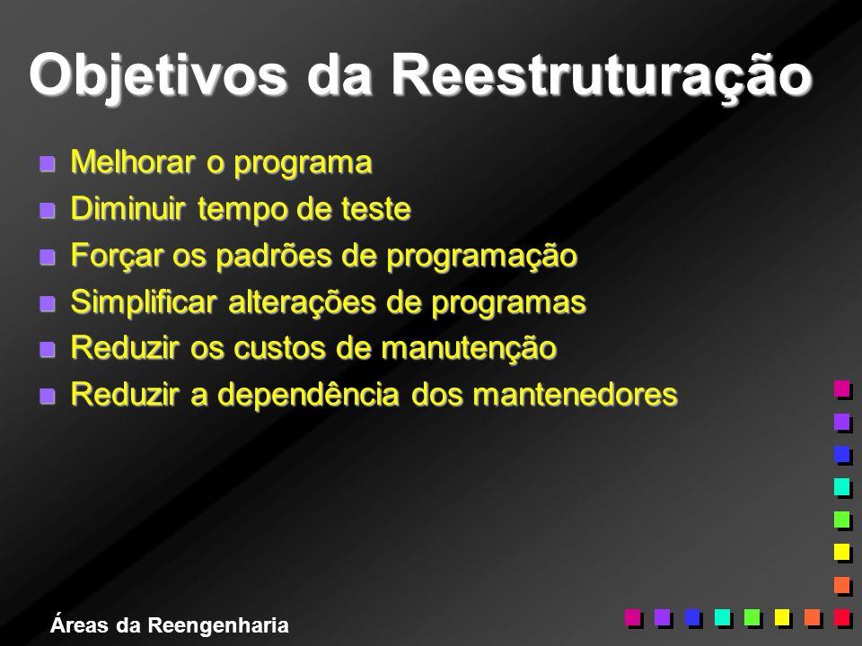 Áreas da Reengenharia Objetivos da Reestruturação n Melhorar o programa n Diminuir tempo de teste n Forçar os padrões de programação n Simplificar alt