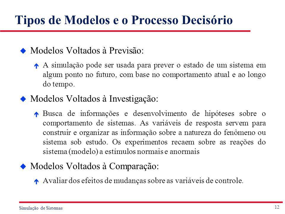 12 Simulação de Sistemas Tipos de Modelos e o Processo Decisório u Modelos Voltados à Previsão: é A simulação pode ser usada para prever o estado de u