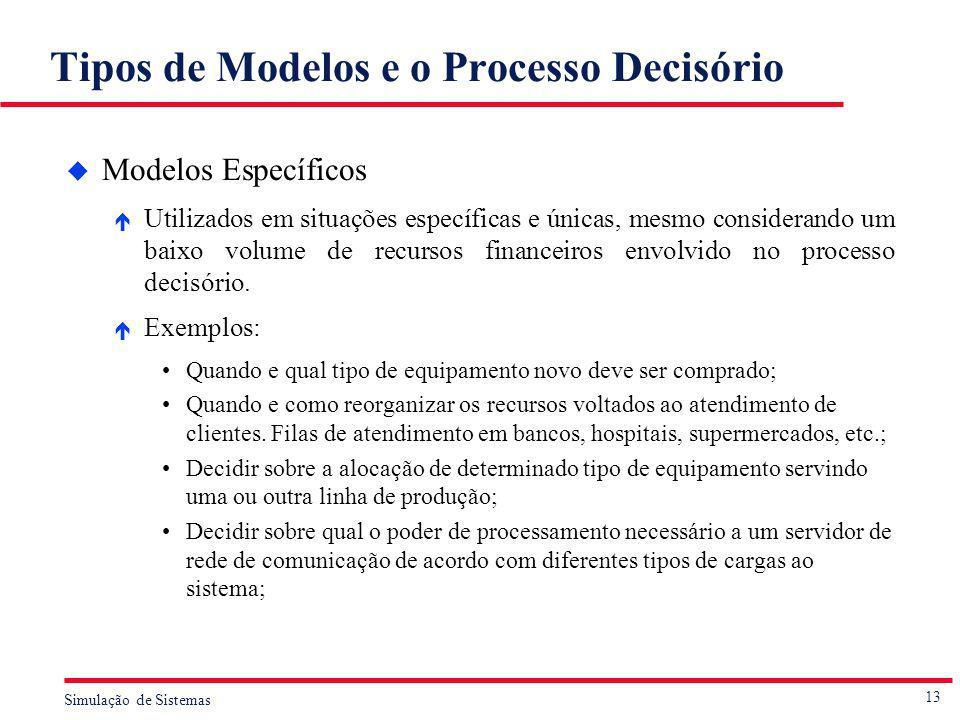 13 Simulação de Sistemas Tipos de Modelos e o Processo Decisório u Modelos Específicos é Utilizados em situações específicas e únicas, mesmo considera