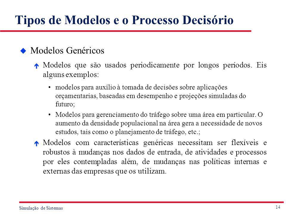 14 Simulação de Sistemas Tipos de Modelos e o Processo Decisório u Modelos Genéricos é Modelos que são usados periodicamente por longos períodos. Eis
