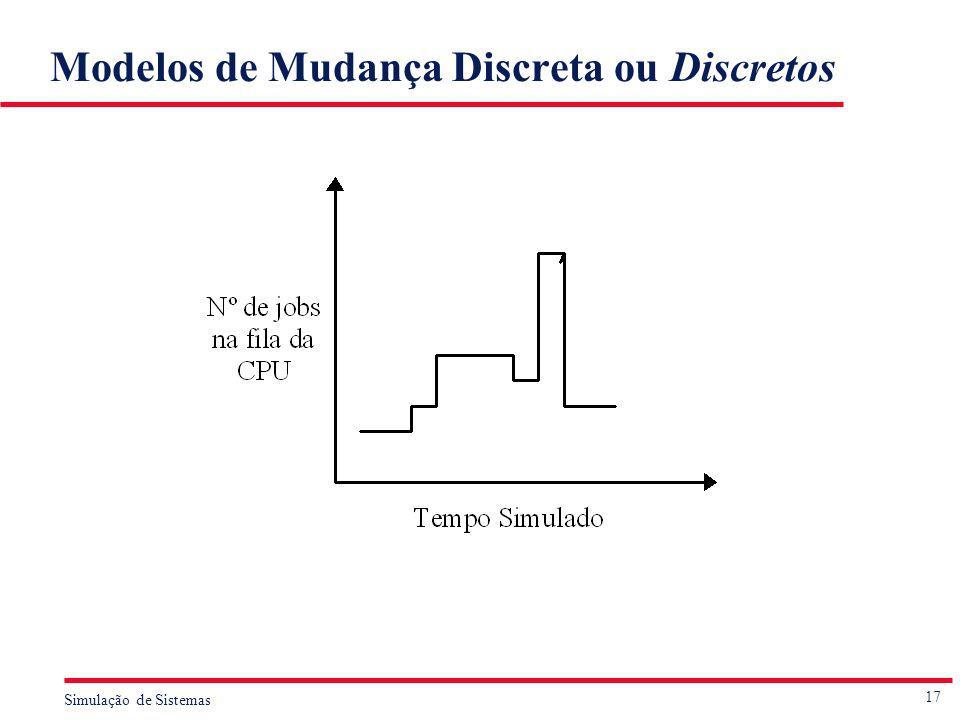 17 Simulação de Sistemas Modelos de Mudança Discreta ou Discretos