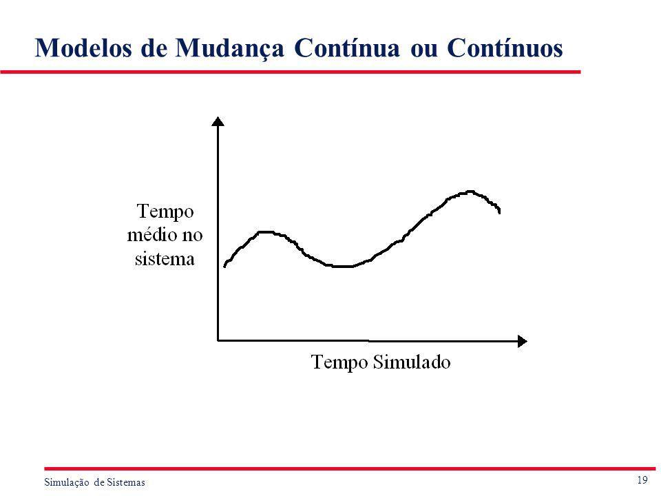 19 Simulação de Sistemas Modelos de Mudança Contínua ou Contínuos
