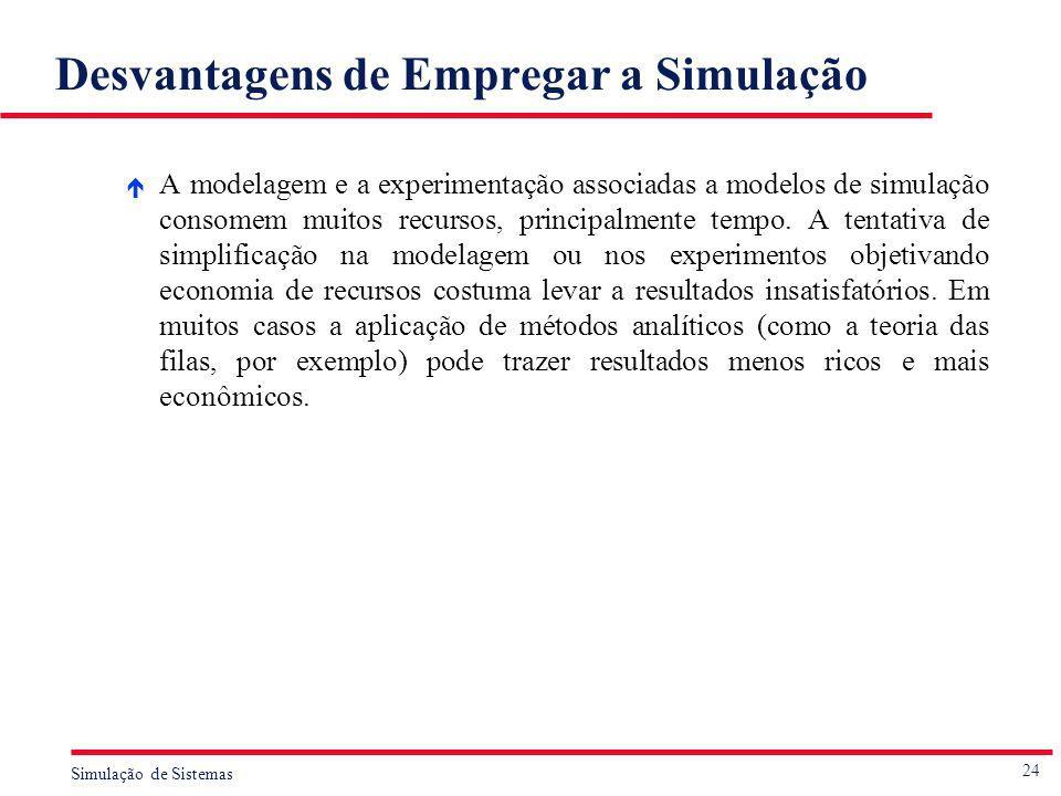 24 Simulação de Sistemas Desvantagens de Empregar a Simulação é A modelagem e a experimentação associadas a modelos de simulação consomem muitos recur