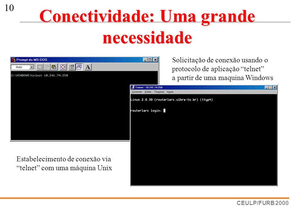 CEULP/FURB 2000 10 Conectividade: Uma grande necessidade Solicitação de conexão usando o protocolo de aplicação telnet a partir de uma maquina Windows
