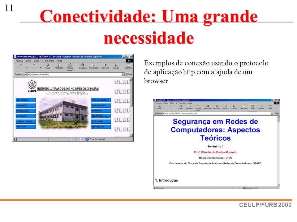 CEULP/FURB 2000 11 Conectividade: Uma grande necessidade Exemplos de conexão usando o protocolo de aplicação http com a ajuda de um browser