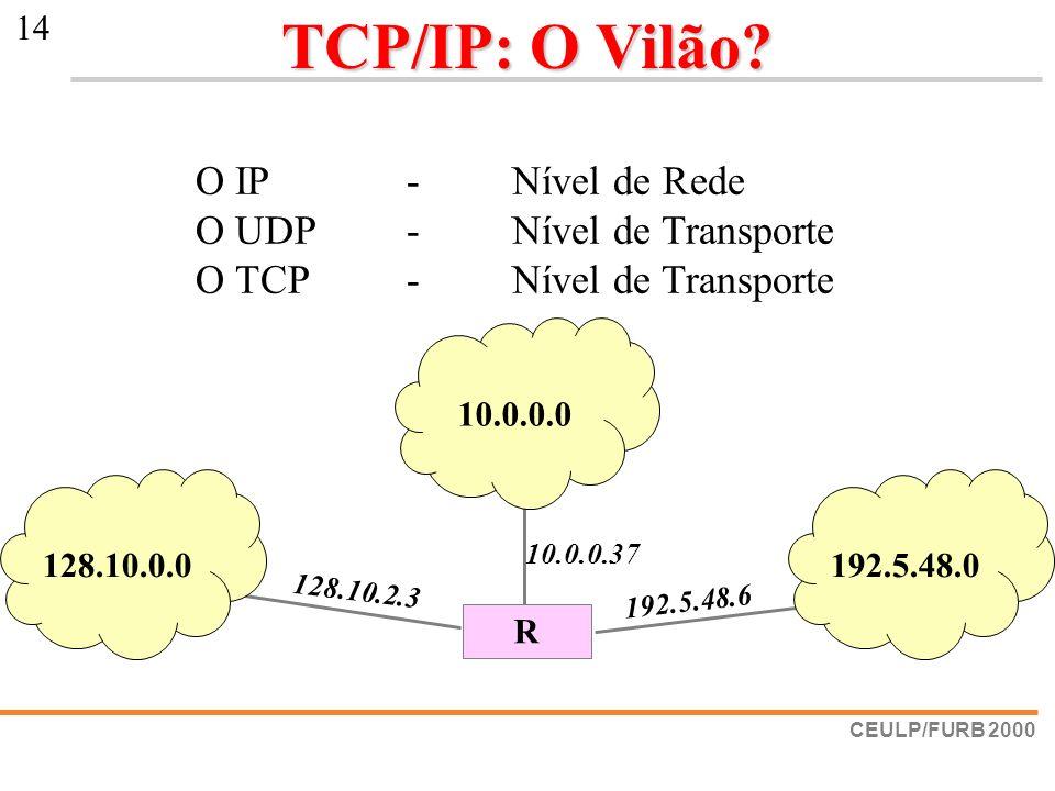 CEULP/FURB 2000 14 TCP/IP: O Vilão? O IP-Nível de Rede O UDP -Nível de Transporte O TCP-Nível de Transporte R 10.0.0.37 192.5.48.6 128.10.2.3 128.10.0