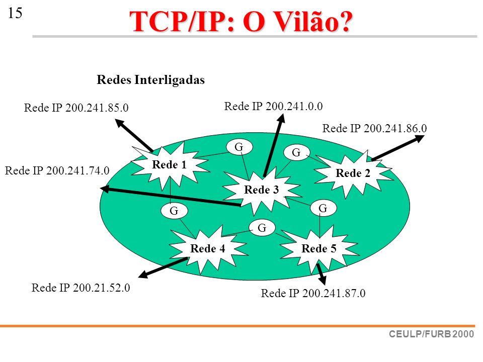 CEULP/FURB 2000 15 TCP/IP: O Vilão? Redes Interligadas Rede 1 G Rede 4Rede 5 Rede 2 Rede 3 G G G G Rede IP 200.241.85.0 Rede IP 200.241.0.0 Rede IP 20