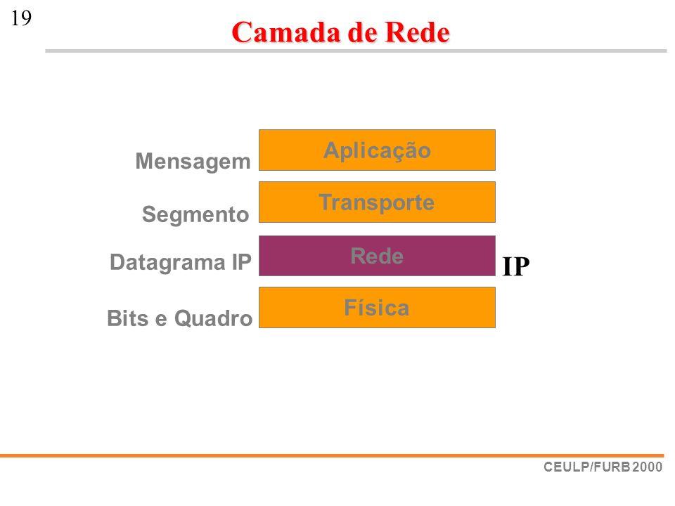CEULP/FURB 2000 19 Camada de Rede Mensagem Segmento Datagrama IP Bits e Quadro Aplicação Transporte Física Rede IP