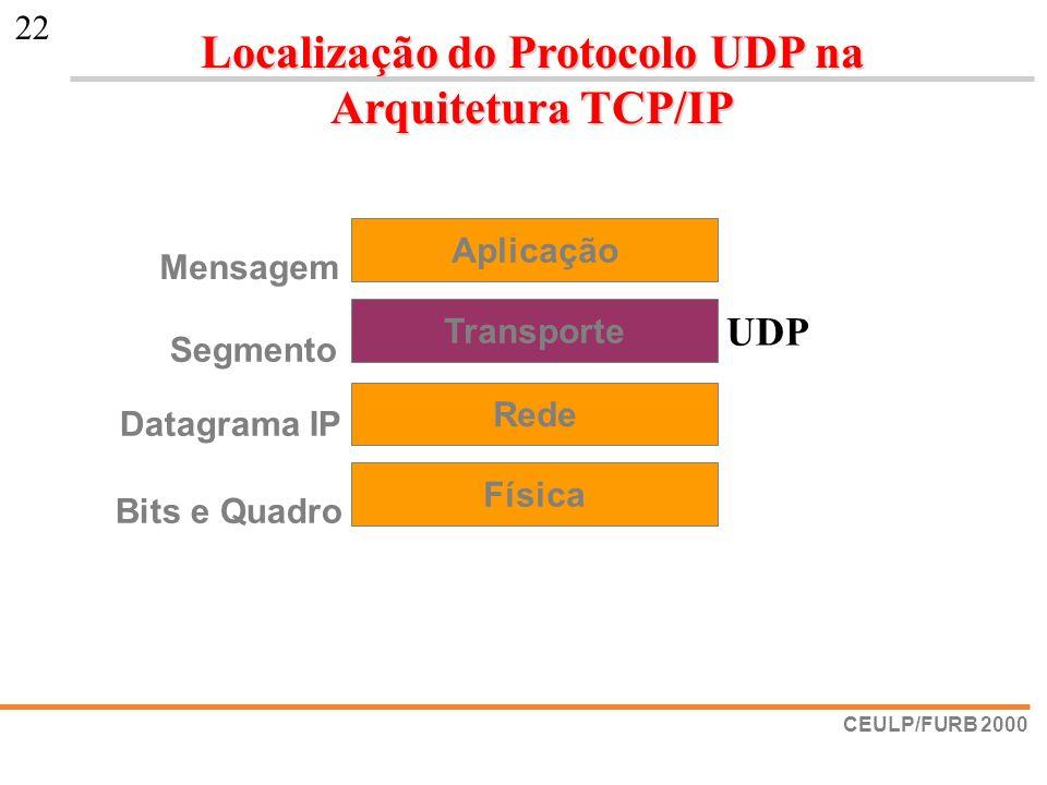 CEULP/FURB 2000 22 Localização do Protocolo UDP na Arquitetura TCP/IP Mensagem Segmento Datagrama IP Bits e Quadro Aplicação Transporte Física Rede UD