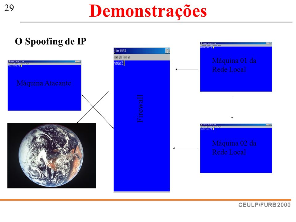 CEULP/FURB 2000 29 Demonstrações Máquina Atacante Firewall Máquina 01 da Rede Local Máquina 02 da Rede Local O Spoofing de IP