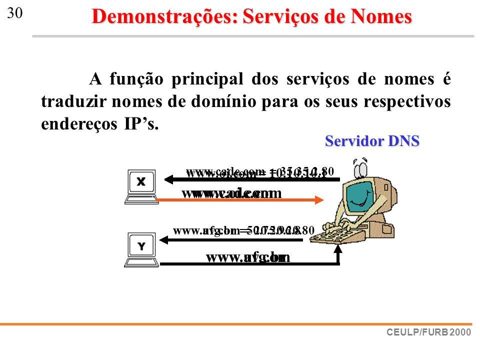 CEULP/FURB 2000 30 Demonstrações: Serviços de Nomes A função principal dos serviços de nomes é traduzir nomes de domínio para os seus respectivos ende